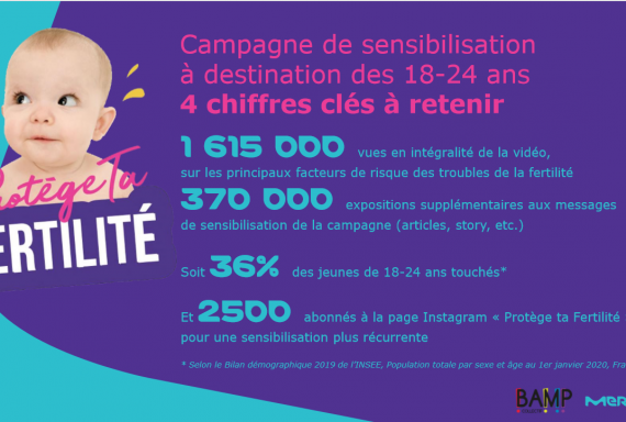 campagne digitale merck